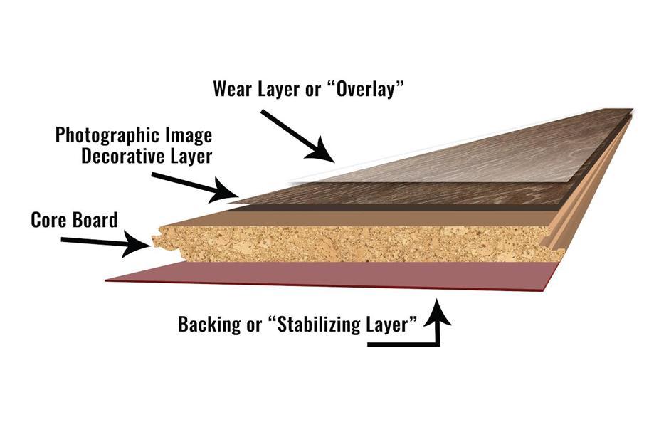 8mm Shaw Brazilian Vue Moisture Resistant Laminate Flooring