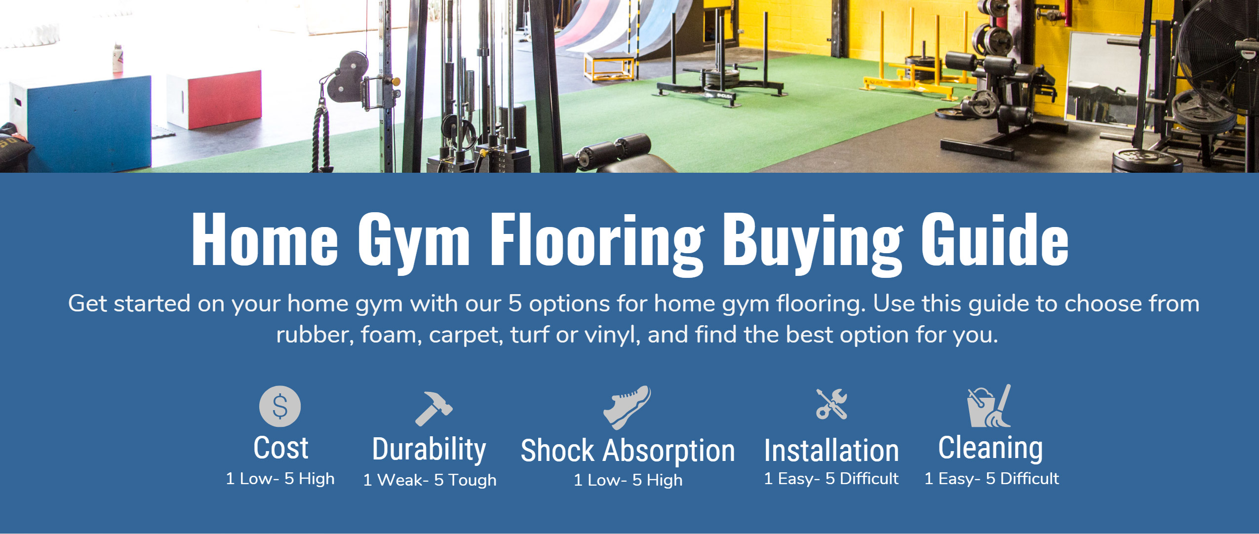 Buying guide 5 options for home gym flooring for Carpet buying guide
