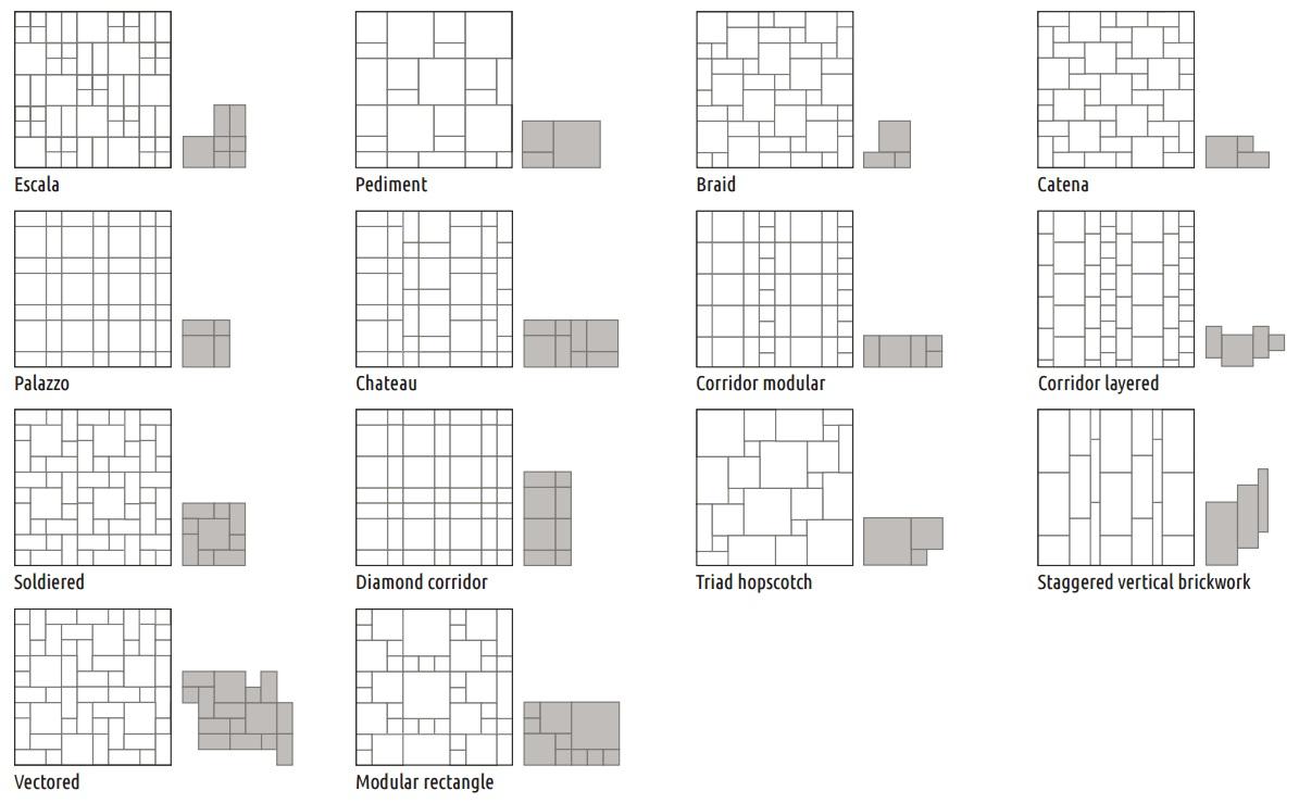 Eye Catching Tile Patterns - FlooringInc Blog