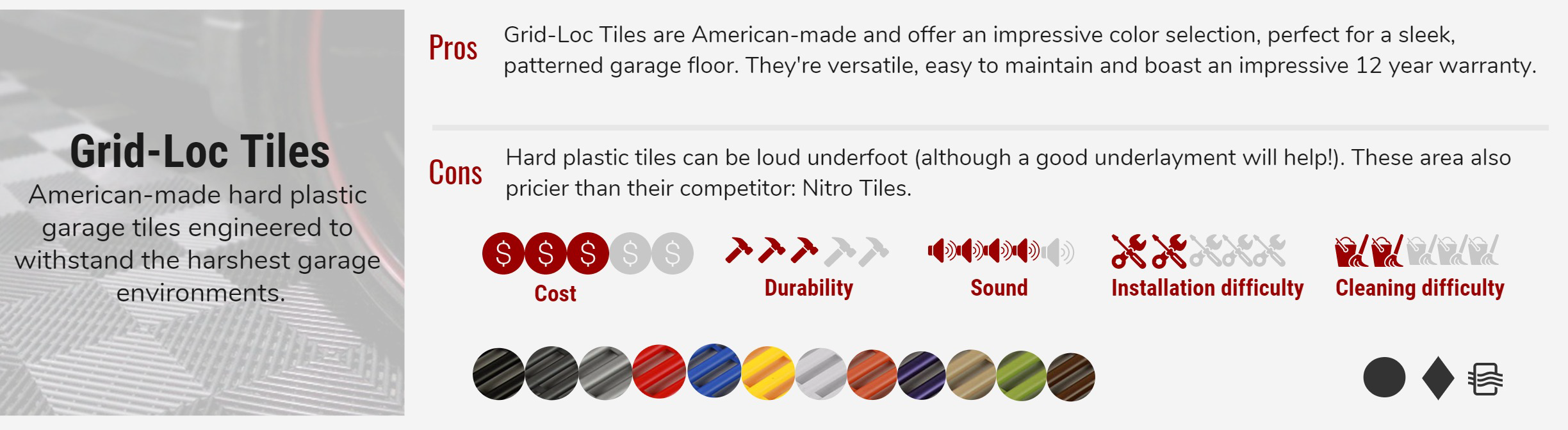The Best Garage Flooring of 2018: 6 Garage Flooring Ideas- find the best garage floors with this comprehensive guide