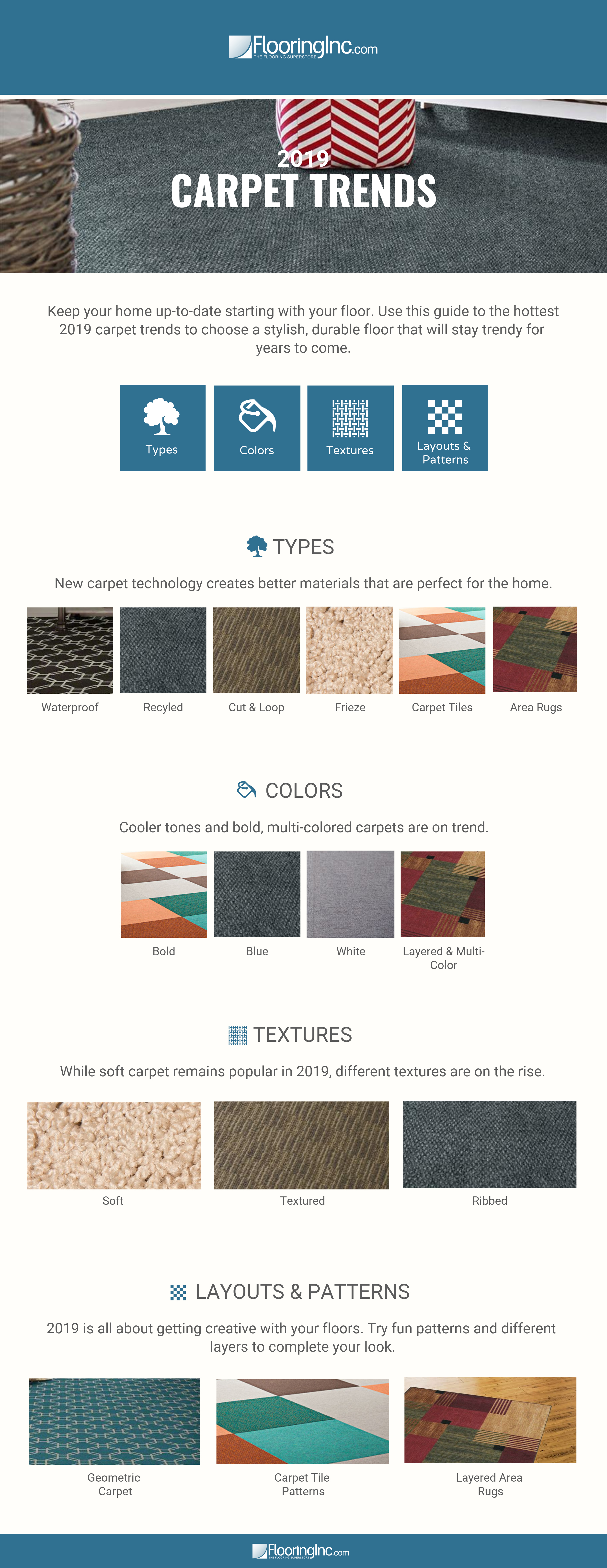2019 Carpet Trends at a Glance