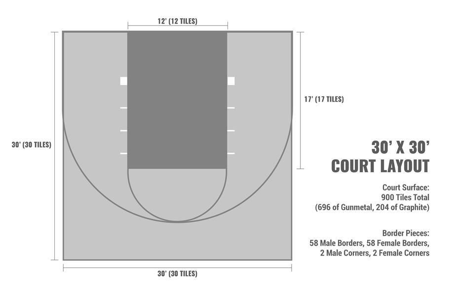 Court flooring guide: Dimensions of an indoor basketball court kit