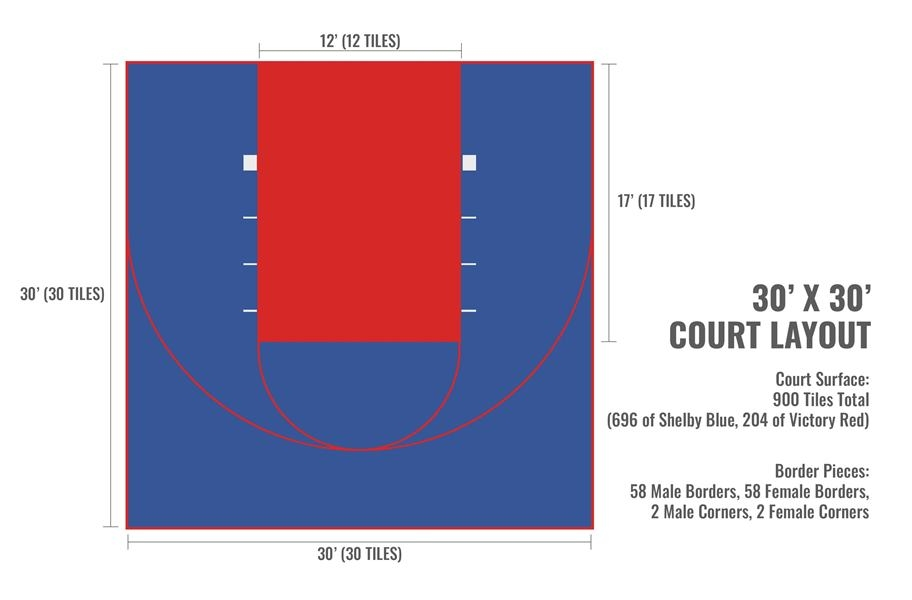 Court flooring: dimension of an outdoor basketball court kit