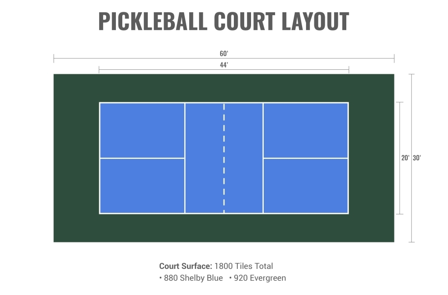 Court flooring buyer's guide: dimensions of a picklebal court kit