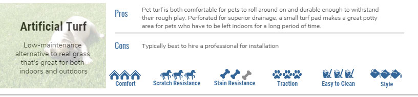 Artificial grass for pet-friendly flooring