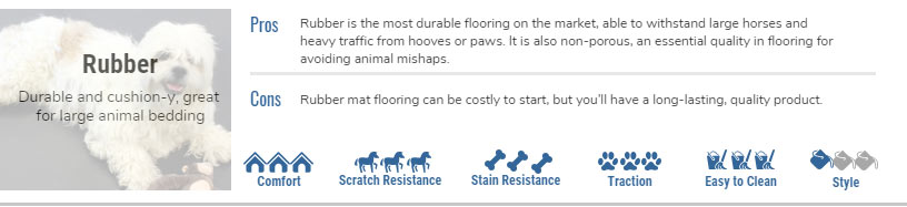Pros of Rubber as pet-friendly flooring