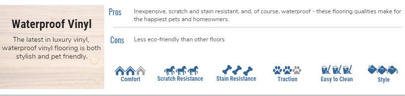 Pros of waterproof vinyl as pet-friendly flooring