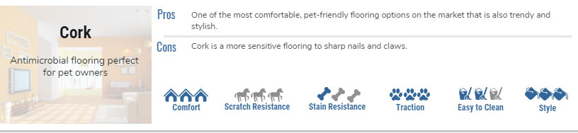 Pros of Cork as Pet-Friendly Flooring