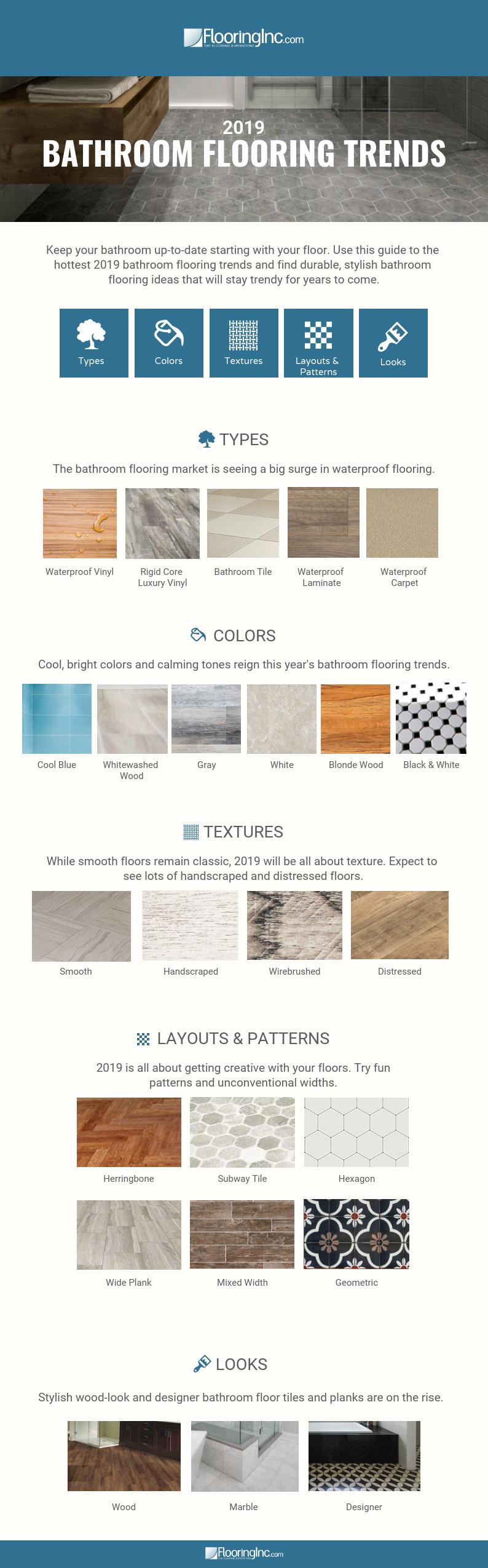 FlooringInc 2019 Bathroom Flooring Trends
