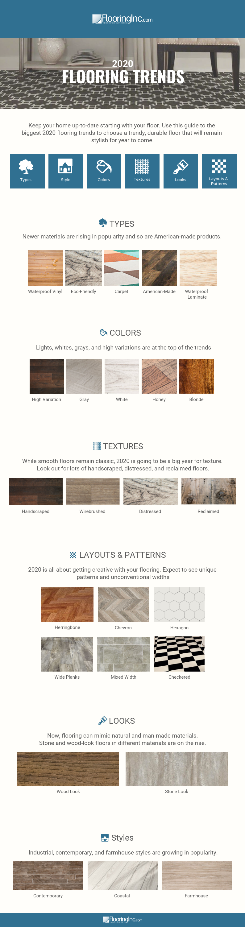 Chart showing the biggest flooring trends for 2020