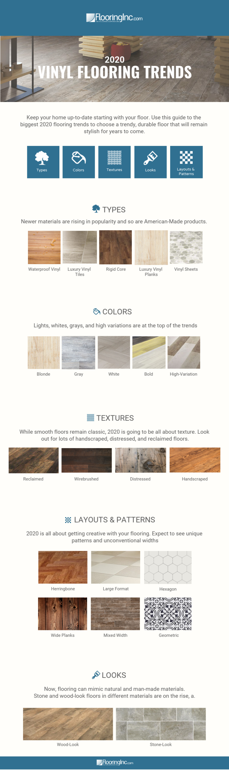 FlooringInc 2020 vinyl flooring trends: chart showing trends in vinyl flooring