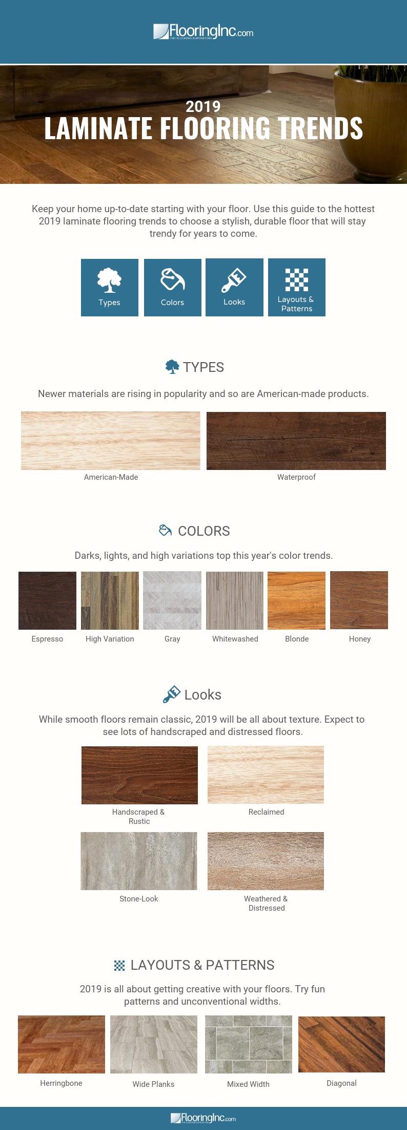 FlooringInc 2019 Laminate Flooring Trends infographic