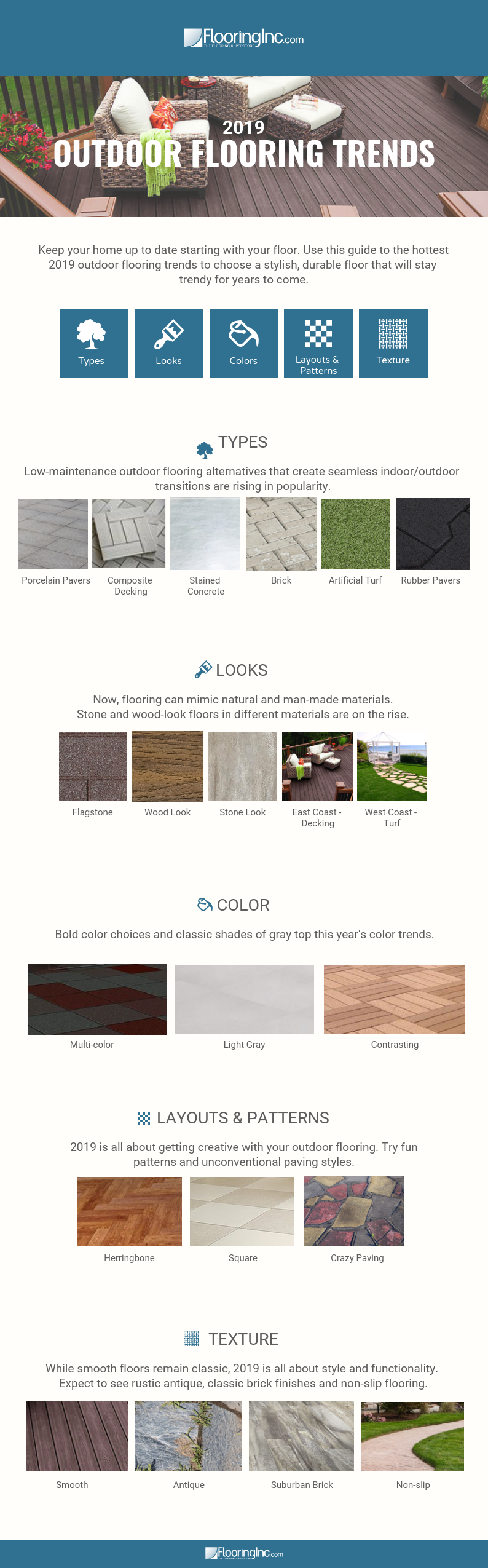 Your guide to the hottest 2019 outdoor flooring trends - keep your home up to date starting with a stylish, durable floor.