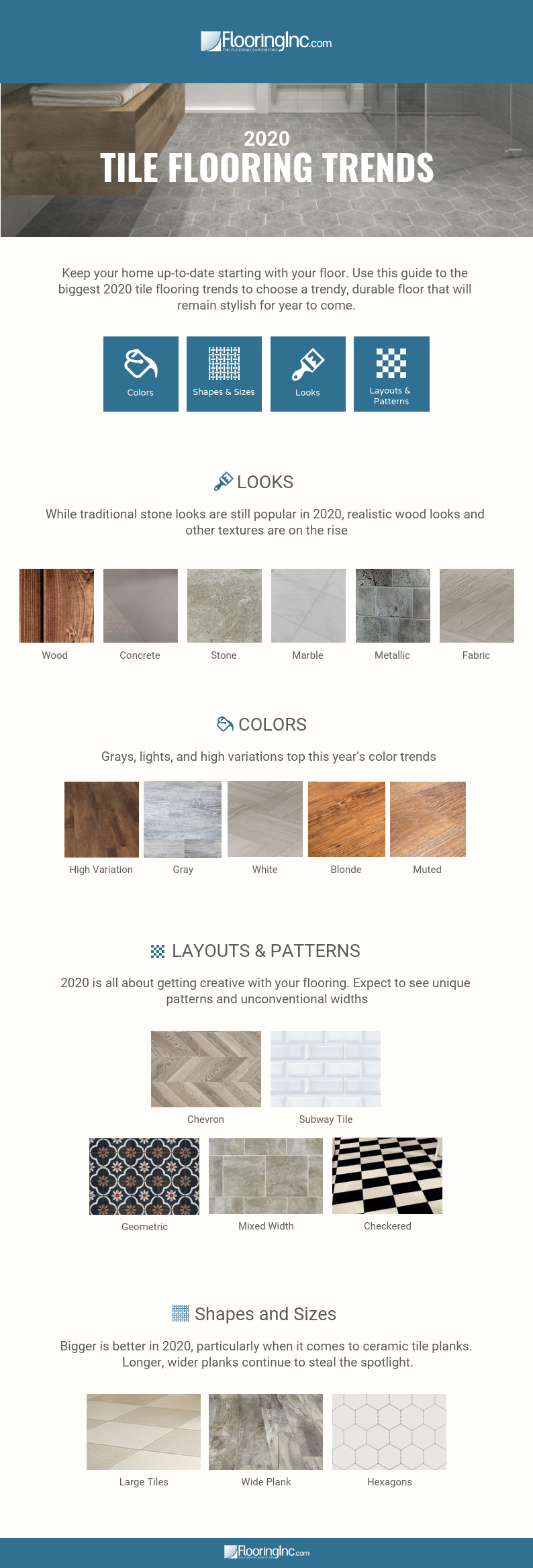 FlooringInc chart showing 2020 tile flooring trends