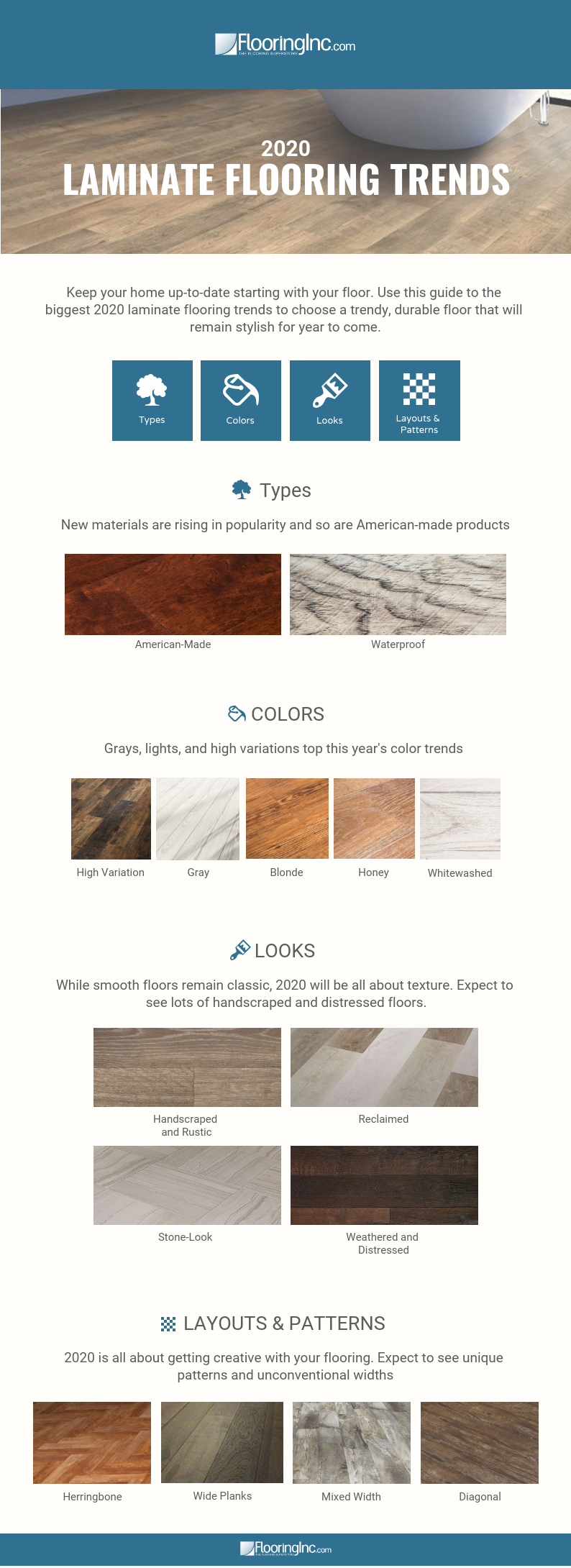 FlooringInc 2020 Laminate Flooring Trends infographic