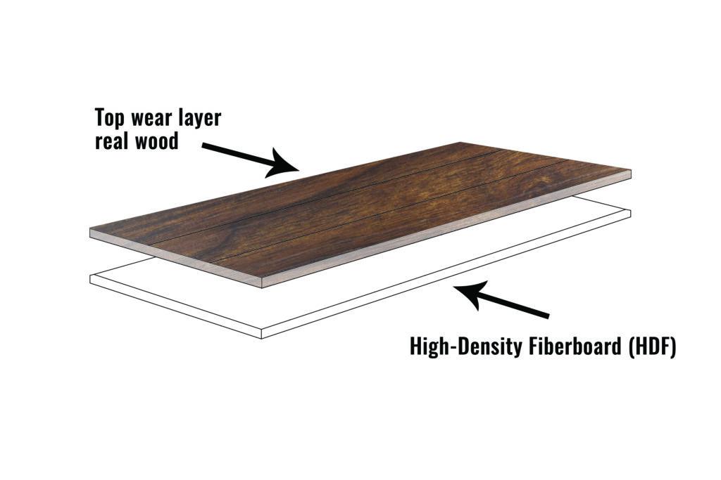 Engineered Wood HDF