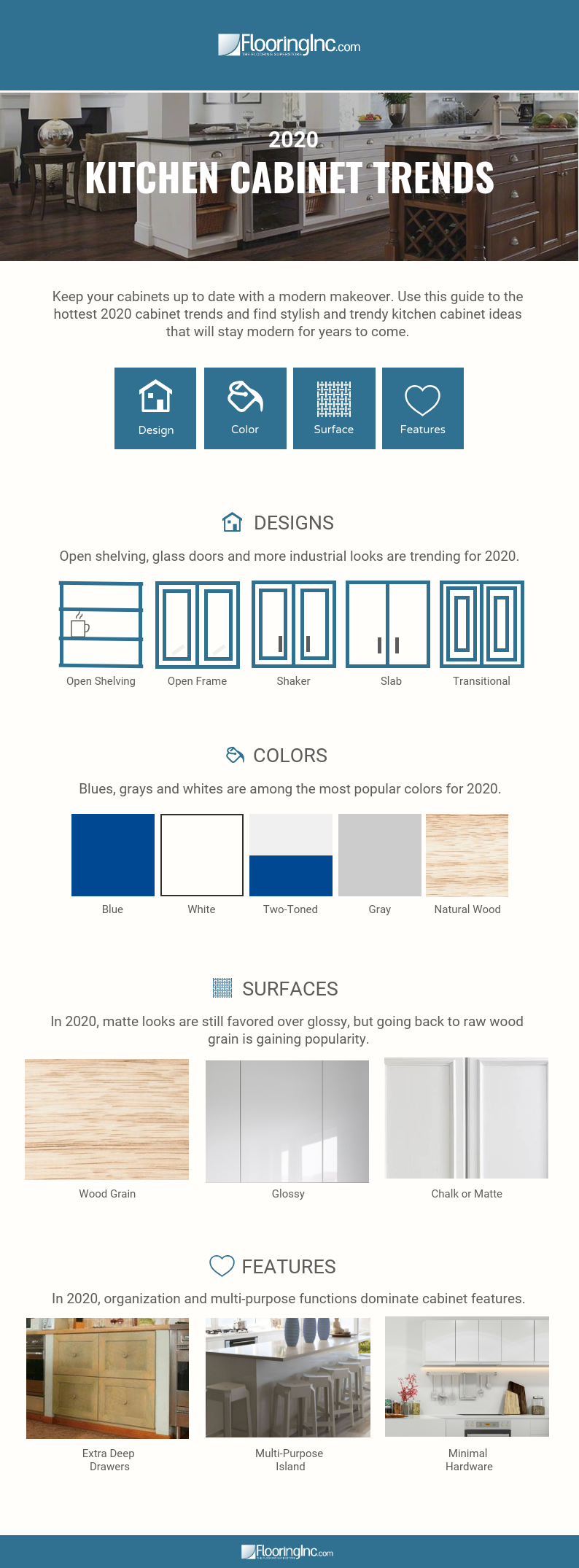 FlooringInc 2020 kitchen cabinet trends