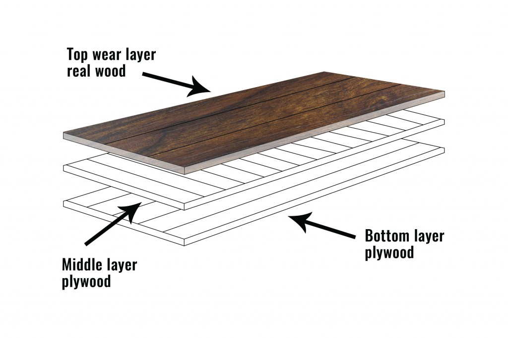 layers of engineered hardwood
