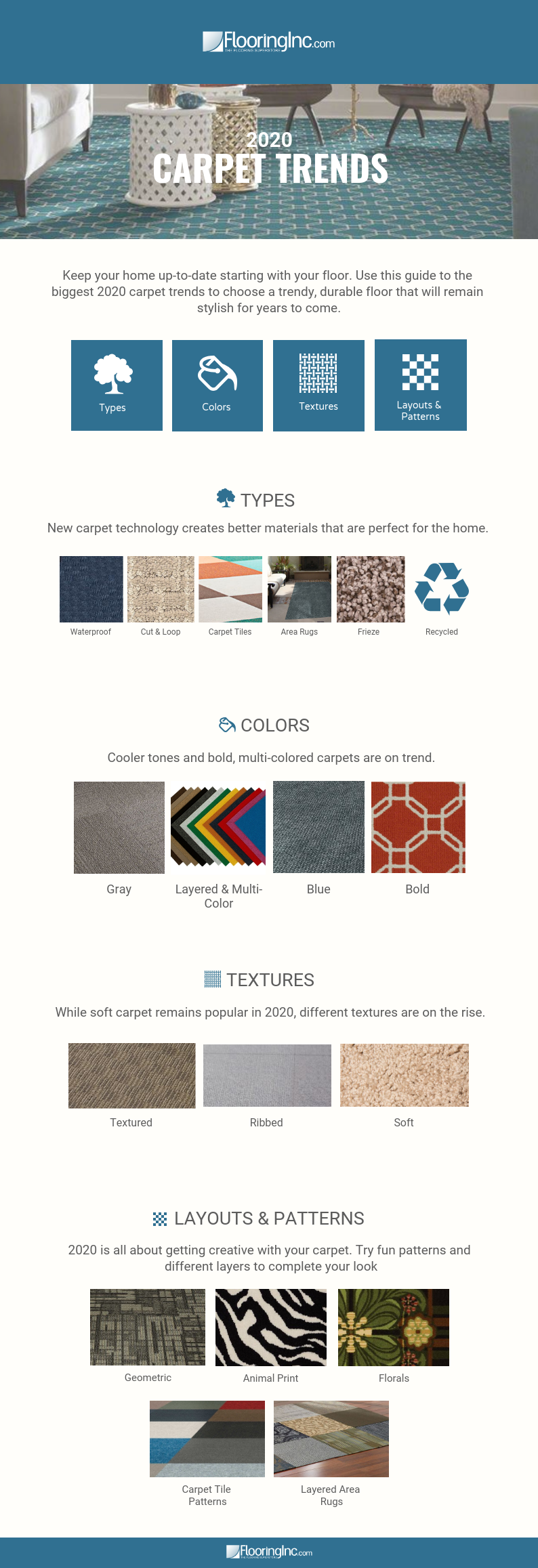 FlooringInc 2020 carpet trends