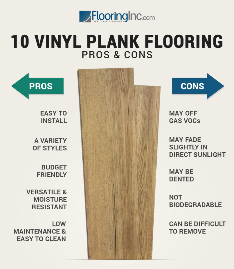 Chart showing top ten vinyl plank flooring pros and cons
