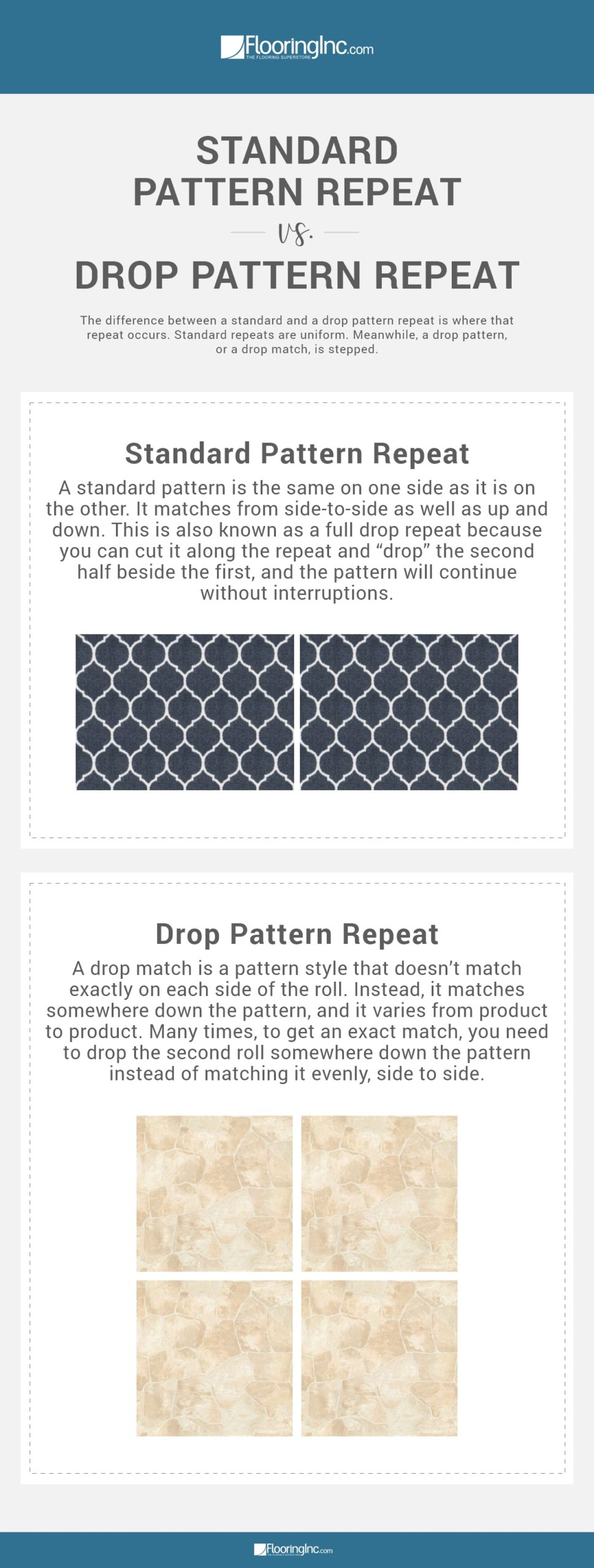 Chart showing the different between a standard match pattern and a drop match pattern