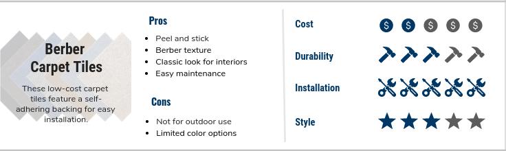 best carpet tile options berber carpet