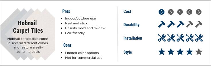 best carpet tile options hobnail carpet