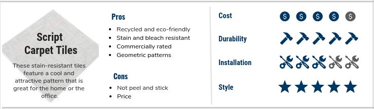 best carpet tile options script carpet