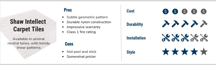 best carpet tile options shaw intellect carpet