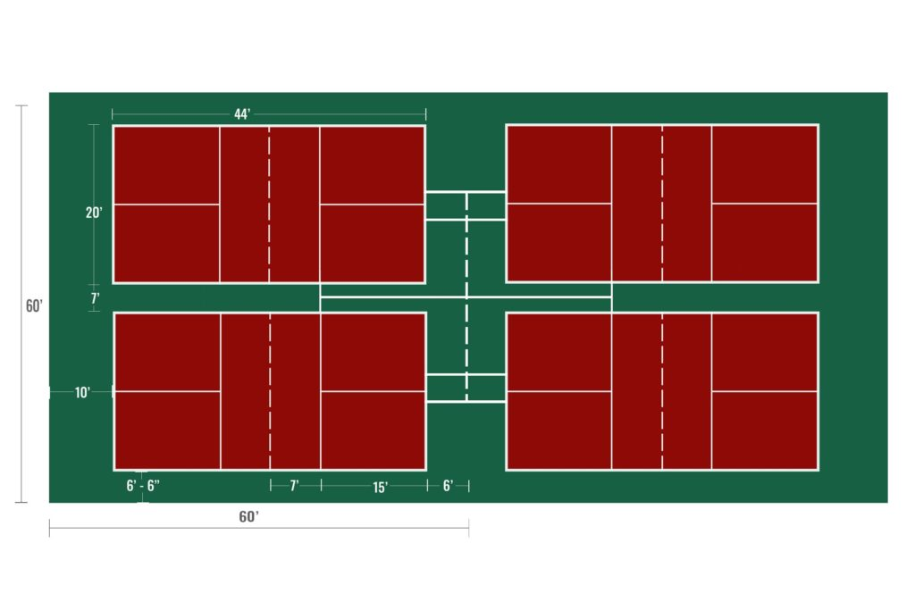 Four pickleball courts laid out on a standard size tennis court