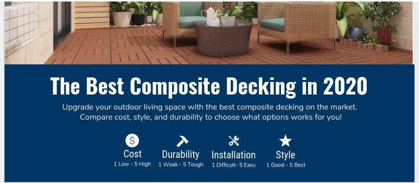 The 4 Best Composite Decking- Rankings