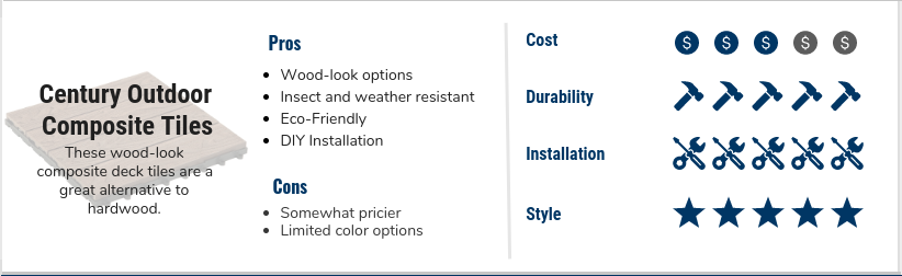 Century Outdoor Composite Tile- Pros and Cons