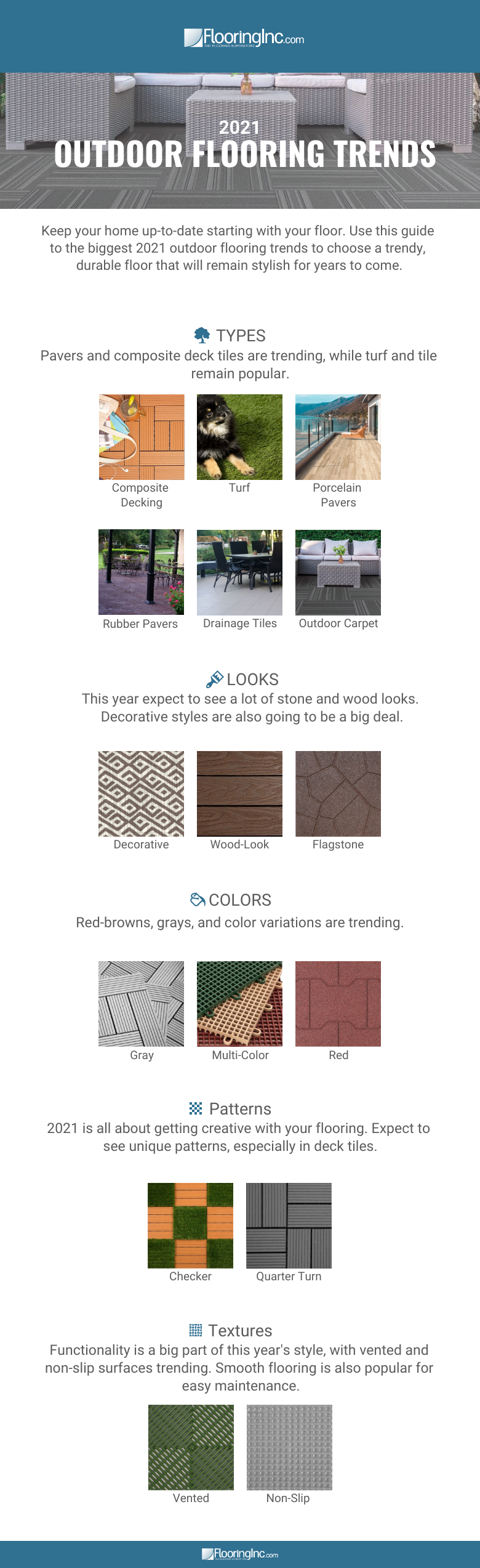 2021 Outdoor Flooring Trends