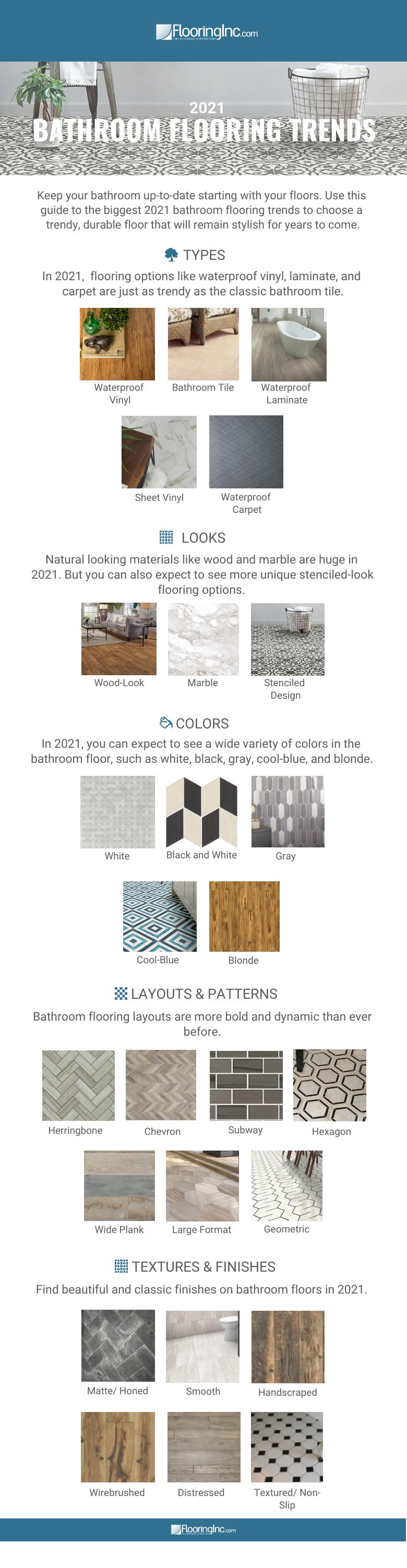 Bathroom Flooring Trends